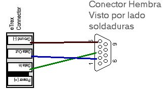 Faq vfs11 e further Inst Upgr Int Mods together with Conexion PDA GPS further 6 7 Electrical Power System  ponents moreover Which Side Of A Two Wire Cable Should Be Used For Hot. on power cable
